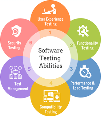 software-testting